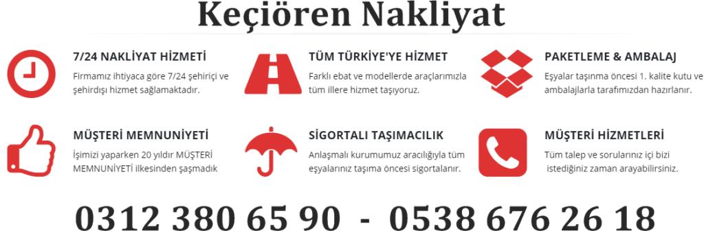 Ankara Şehirlerarası Evden Eve Nakliyat
